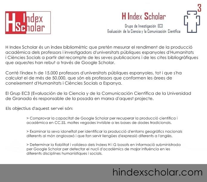 hindex