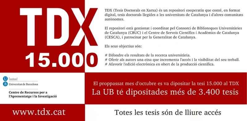 tdx15000