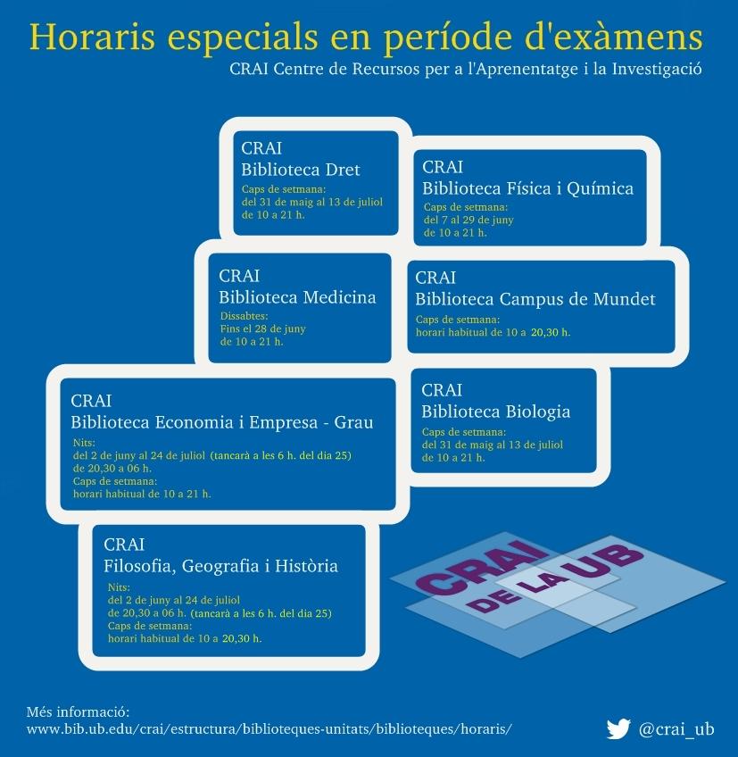horaris especials estiu 2014